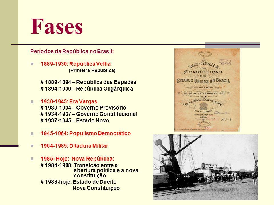 Fases Períodos da República no Brasil: 1889-1930: República Velha (Primeira República) # 1889-1894 – República das Espadas # 1894-1930 – República Ol