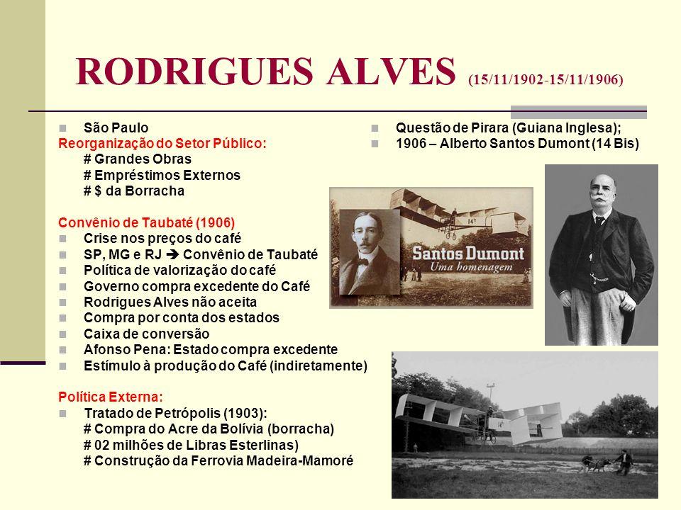 RODRIGUES ALVES (15/11/1902-15/11/1906) São Paulo Reorganização do Setor Público: # Grandes Obras # Empréstimos Externos # $ da Borracha Convênio de T