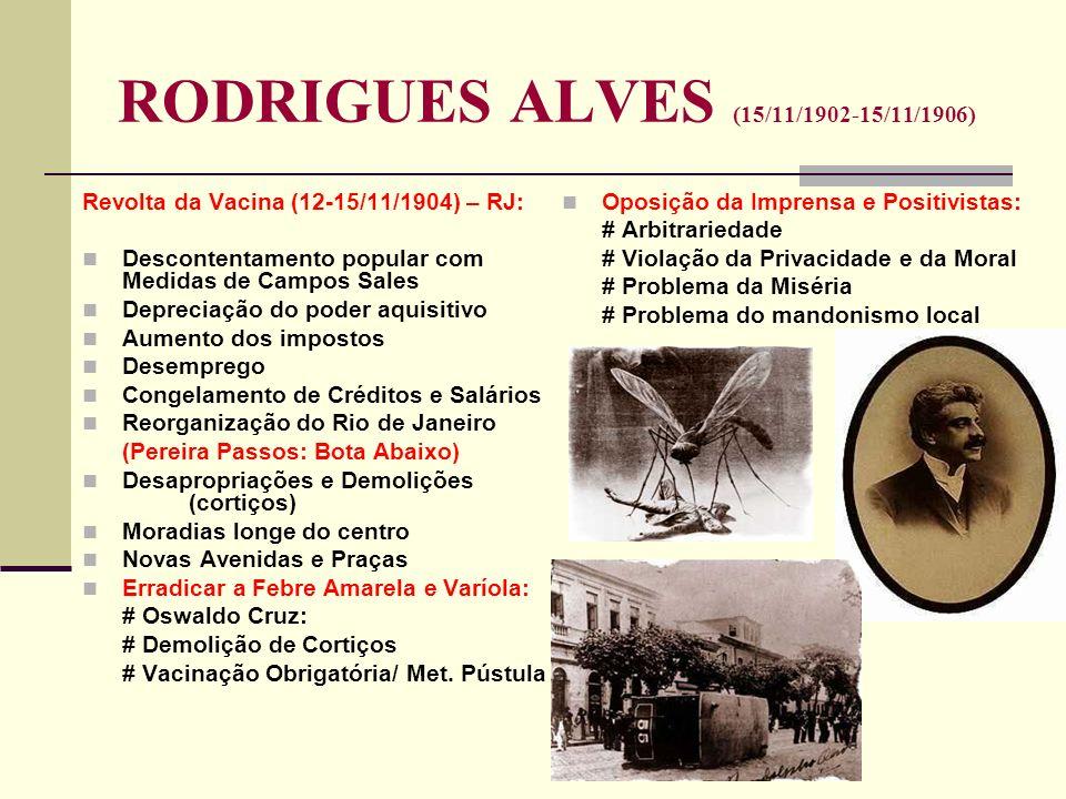 Revolta da Vacina (12-15/11/1904) – RJ: Descontentamento popular com Medidas de Campos Sales Depreciação do poder aquisitivo Aumento dos impostos Dese
