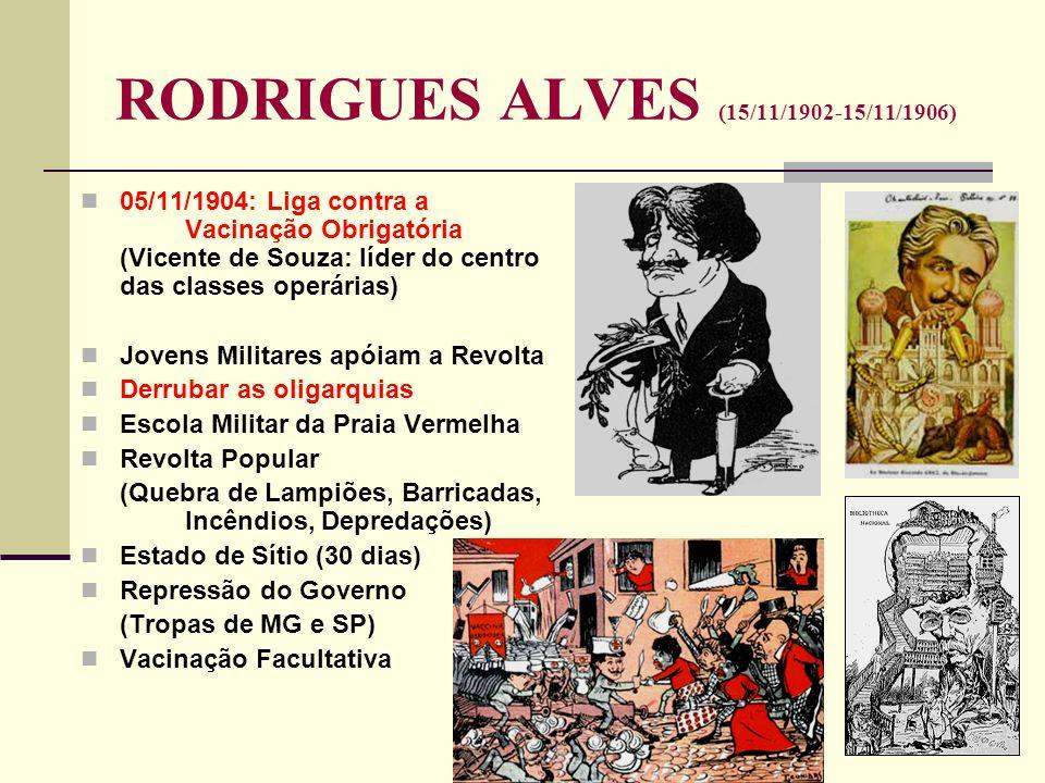 RODRIGUES ALVES (15/11/1902-15/11/1906) 05/11/1904: Liga contra a Vacinação Obrigatória (Vicente de Souza: líder do centro das classes operárias) Jove