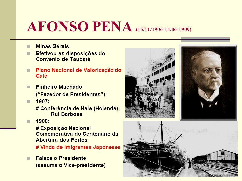AFONSO PENA (15/11/1906-14/06-1909) Minas Gerais Efetivou as disposições do Convênio de Taubaté Plano Nacional de Valorização do Café Pinheiro Machado