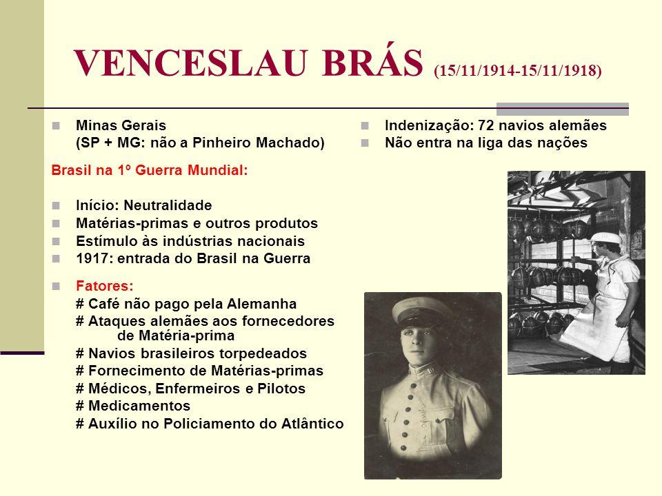 VENCESLAU BRÁS (15/11/1914-15/11/1918) Minas Gerais (SP + MG: não a Pinheiro Machado) Brasil na 1º Guerra Mundial: Início: Neutralidade Matérias-prima