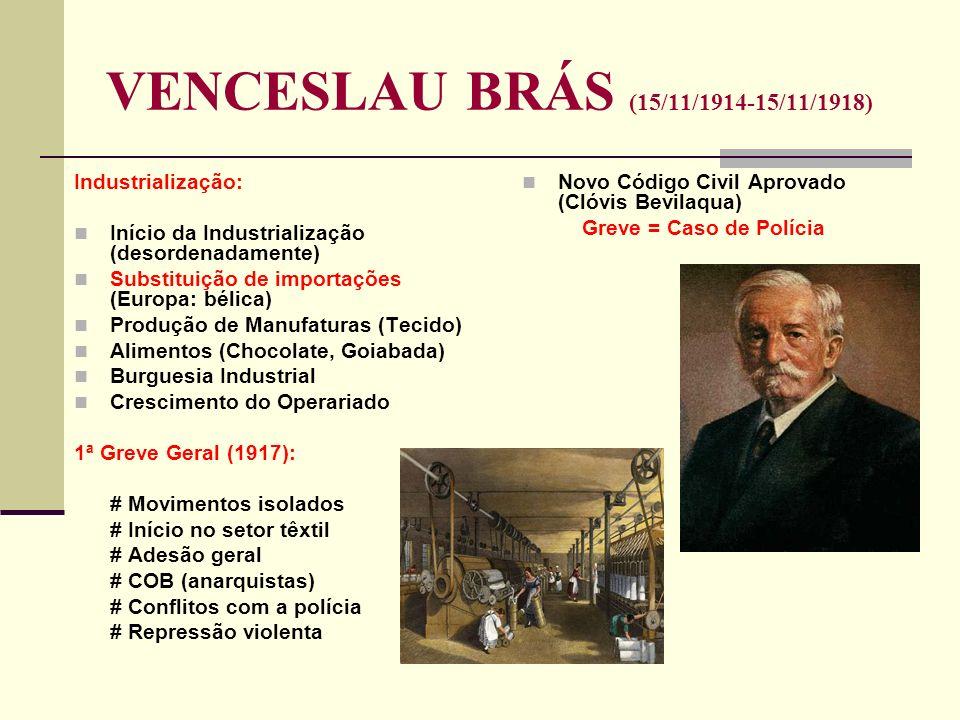 VENCESLAU BRÁS (15/11/1914-15/11/1918) Industrialização: Início da Industrialização (desordenadamente) Substituição de importações (Europa: bélica) Pr