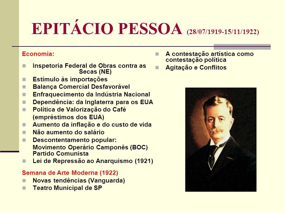 EPITÁCIO PESSOA (28/07/1919-15/11/1922) Economia: Inspetoria Federal de Obras contra as Secas (NE) Estímulo às importações Balança Comercial Desfavorá
