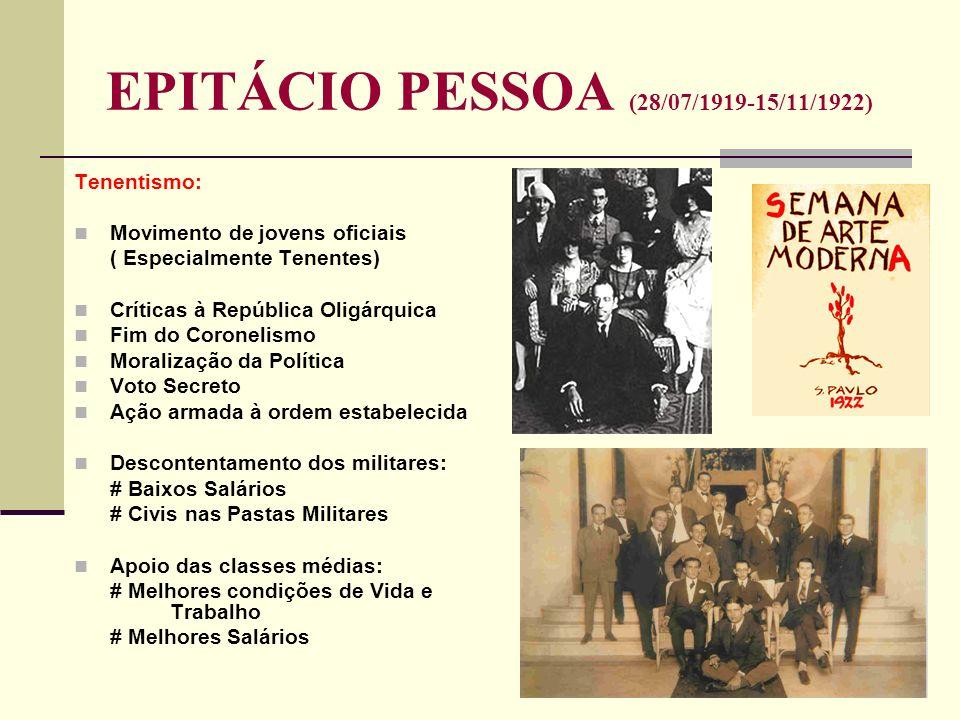 EPITÁCIO PESSOA (28/07/1919-15/11/1922) Tenentismo: Movimento de jovens oficiais ( Especialmente Tenentes) Críticas à República Oligárquica Fim do Cor