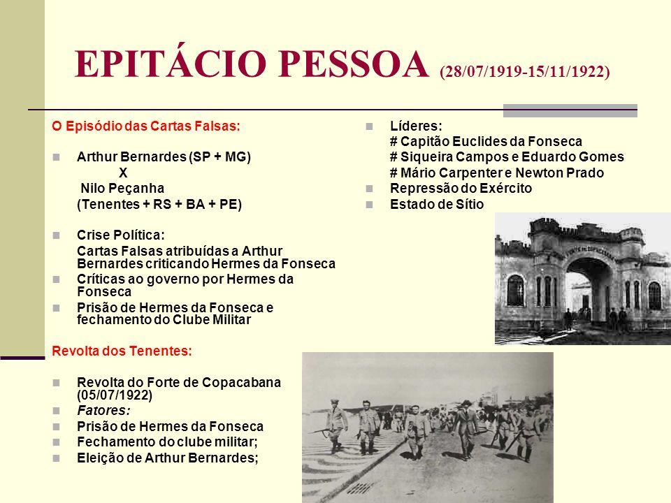 EPITÁCIO PESSOA (28/07/1919-15/11/1922) O Episódio das Cartas Falsas: Arthur Bernardes (SP + MG) X Nilo Peçanha (Tenentes + RS + BA + PE) Crise Políti