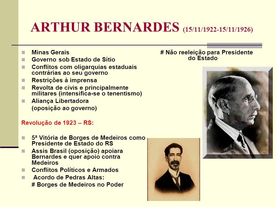 ARTHUR BERNARDES (15/11/1922-15/11/1926) Minas Gerais Governo sob Estado de Sítio Conflitos com oligarquias estaduais contrárias ao seu governo Restri
