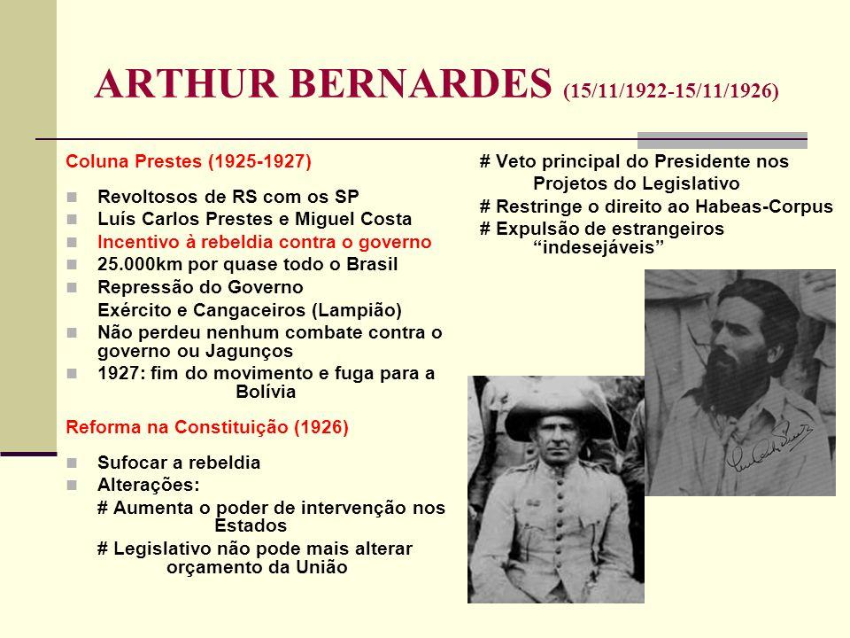 ARTHUR BERNARDES (15/11/1922-15/11/1926) Coluna Prestes (1925-1927) Revoltosos de RS com os SP Luís Carlos Prestes e Miguel Costa Incentivo à rebeldia