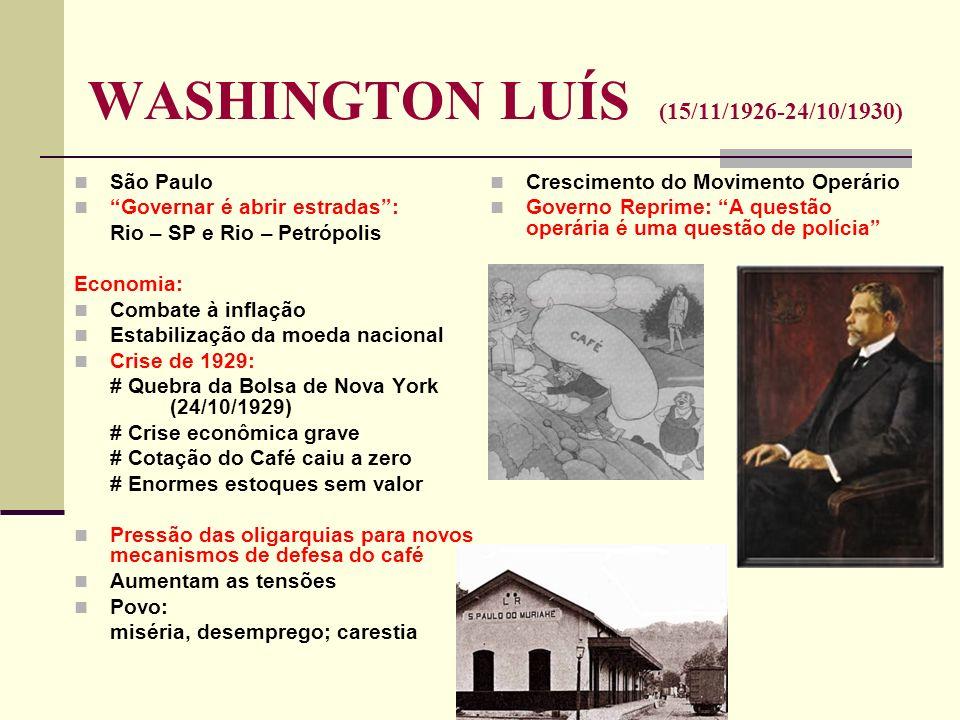 WASHINGTON LUÍS (15/11/1926-24/10/1930) São Paulo Governar é abrir estradas: Rio – SP e Rio – Petrópolis Economia: Combate à inflação Estabilização da