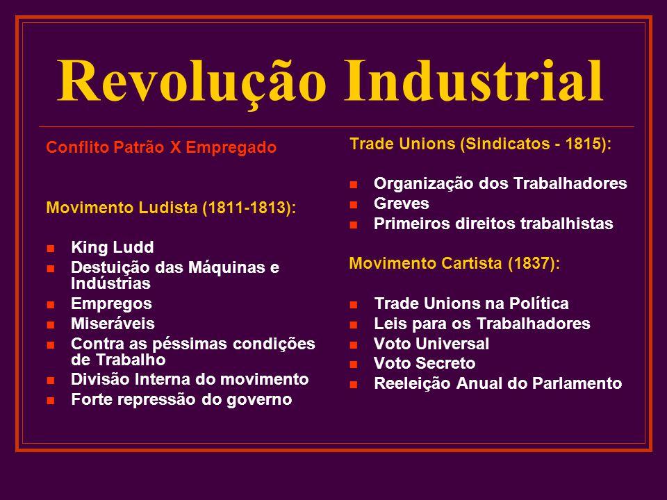 Revolução Industrial Conflito Patrão X Empregado Movimento Ludista (1811-1813): King Ludd Destuição das Máquinas e Indústrias Empregos Miseráveis Cont