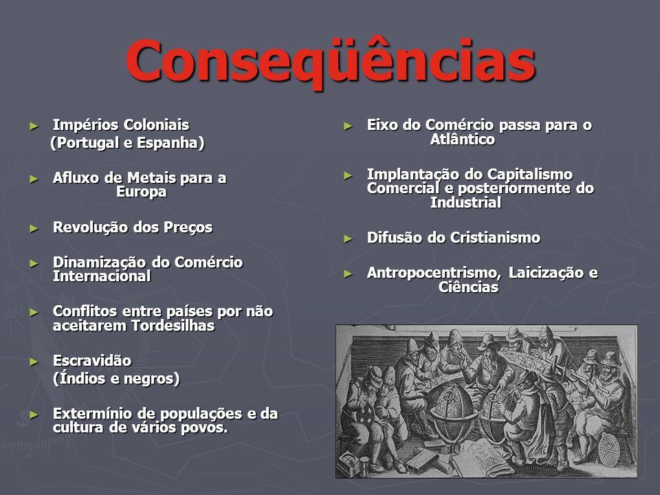 Conseqüências Impérios Coloniais Impérios Coloniais (Portugal e Espanha) (Portugal e Espanha) Afluxo de Metais para a Europa Afluxo de Metais para a E
