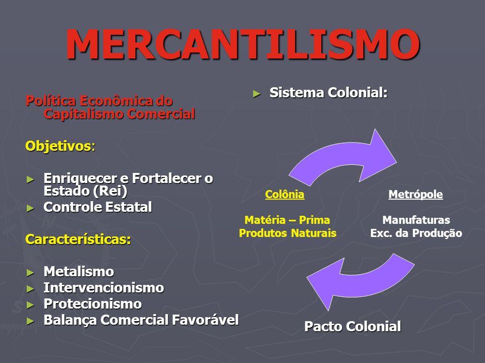 MERCANTILISMO Política Econômica do Capitalismo Comercial Objetivos: Enriquecer e Fortalecer o Estado (Rei) Enriquecer e Fortalecer o Estado (Rei) Con