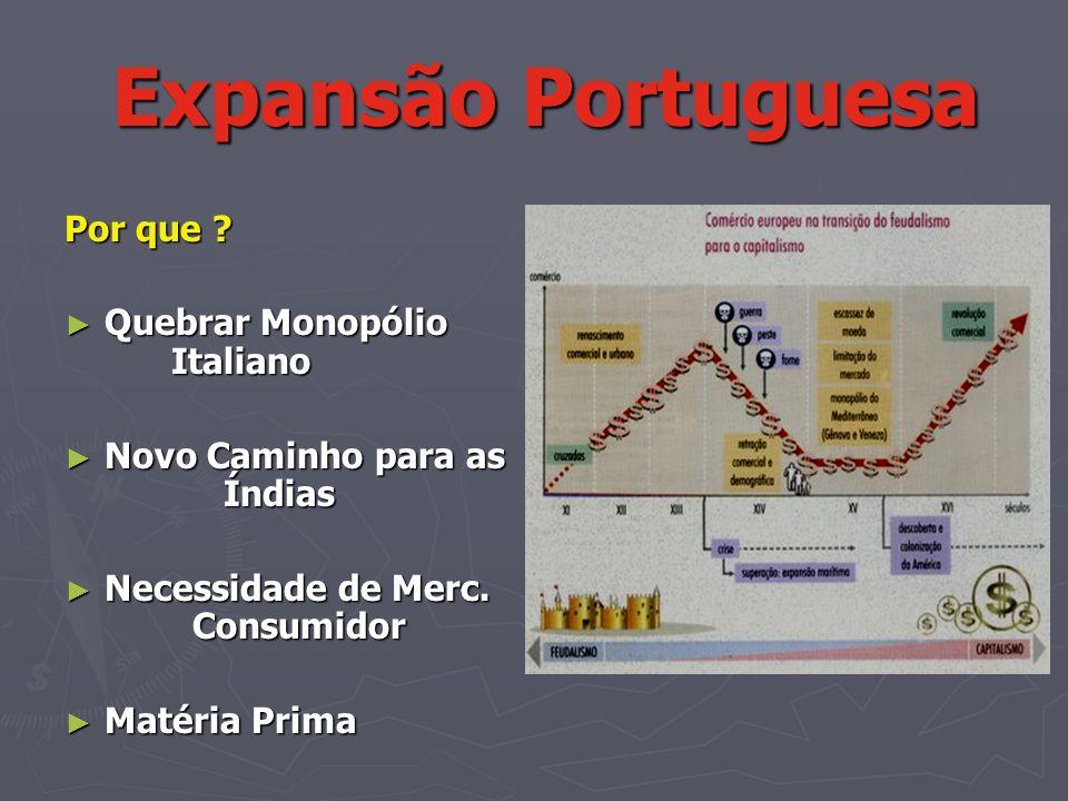 Expansão Portuguesa Expansão Portuguesa Por que ? Quebrar Monopólio Italiano Quebrar Monopólio Italiano Novo Caminho para as Índias Novo Caminho para