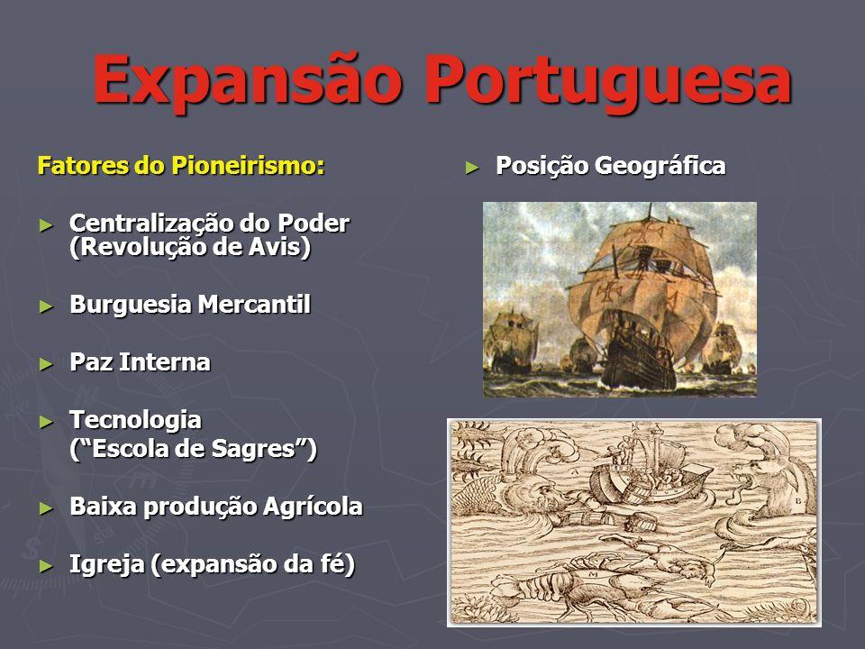 Expansão Portuguesa Expansão Portuguesa Fatores do Pioneirismo: Centralização do Poder (Revolução de Avis) Centralização do Poder (Revolução de Avis)