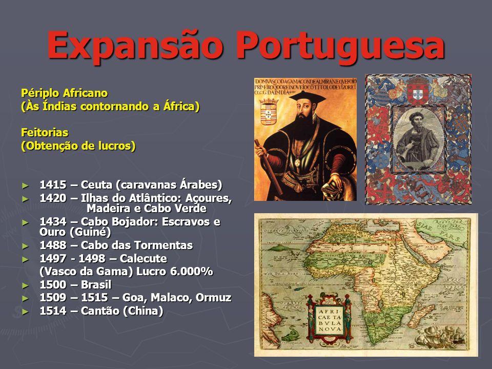 Périplo Africano (Às Índias contornando a África) Feitorias (Obtenção de lucros) 1415 – Ceuta (caravanas Árabes) 1415 – Ceuta (caravanas Árabes) 1420