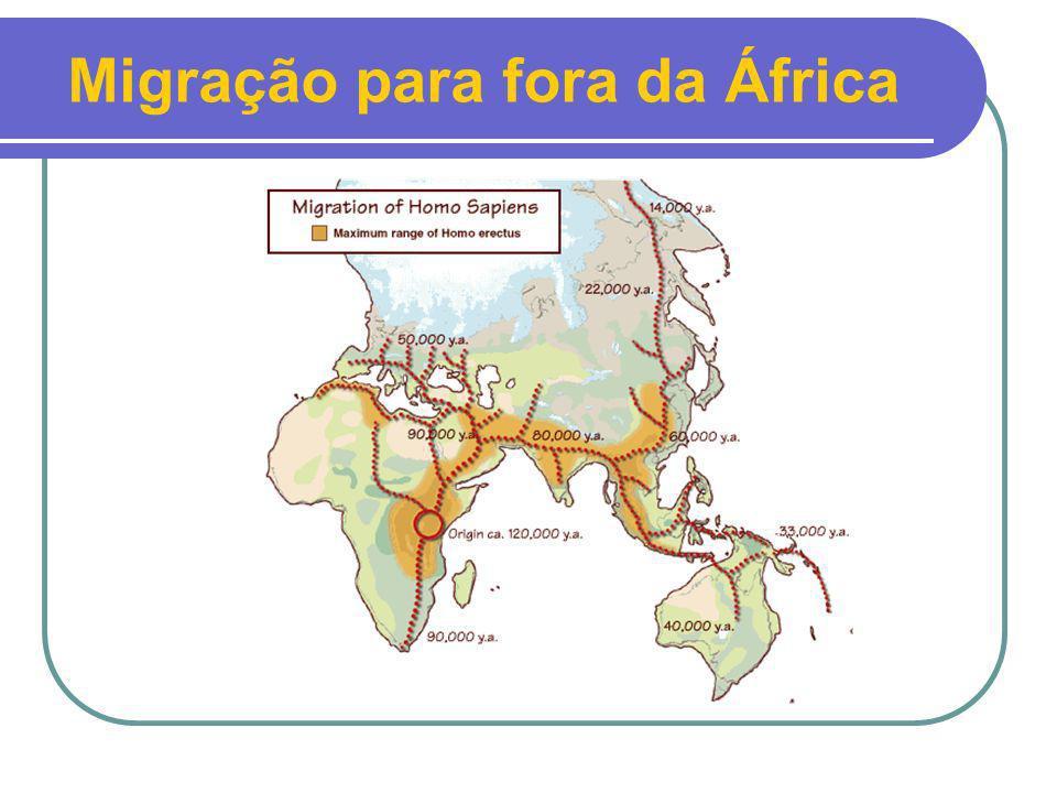 Migração para fora da África