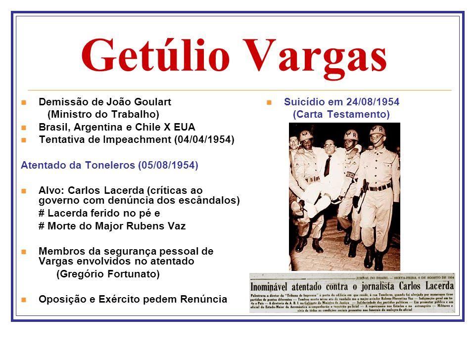 Getúlio Vargas Demissão de João Goulart (Ministro do Trabalho) Brasil, Argentina e Chile X EUA Tentativa de Impeachment (04/04/1954) Atentado da Tonel