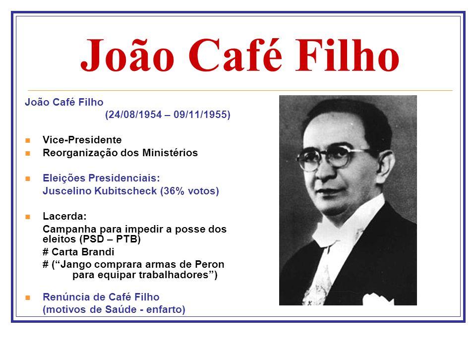 João Café Filho (24/08/1954 – 09/11/1955) Vice-Presidente Reorganização dos Ministérios Eleições Presidenciais: Juscelino Kubitscheck (36% votos) Lace