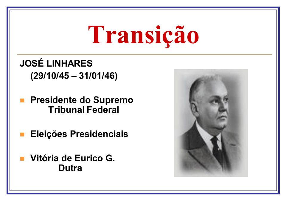 Transição JOSÉ LINHARES (29/10/45 – 31/01/46) Presidente do Supremo Tribunal Federal Eleições Presidenciais Vitória de Eurico G. Dutra