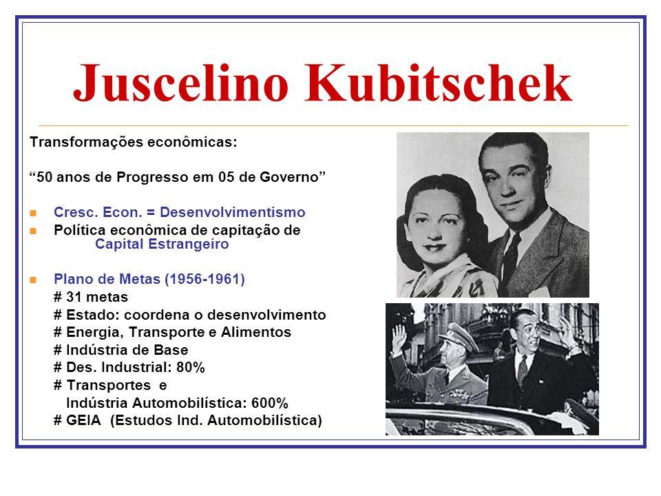 Juscelino Kubitschek Transformações econômicas: 50 anos de Progresso em 05 de Governo Cresc. Econ. = Desenvolvimentismo Política econômica de capitaçã