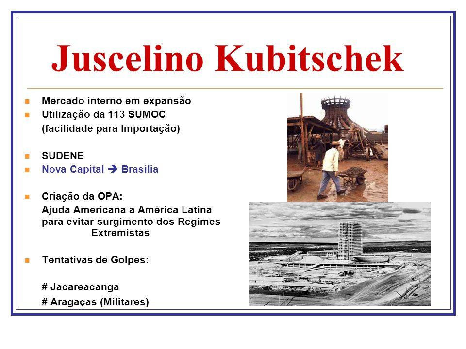 Juscelino Kubitschek Mercado interno em expansão Utilização da 113 SUMOC (facilidade para Importação) SUDENE Nova Capital Brasília Criação da OPA: Aju