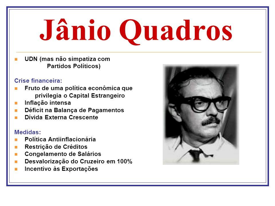 Jânio Quadros UDN (mas não simpatiza com Partidos Políticos) Crise financeira: Fruto de uma política econômica que privilegia o Capital Estrangeiro In