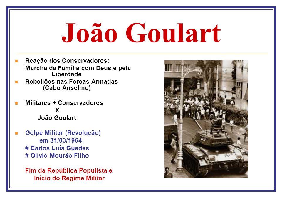 Reação dos Conservadores: Marcha da Família com Deus e pela Liberdade Rebeliões nas Forças Armadas (Cabo Anselmo) Militares + Conservadores X João Gou