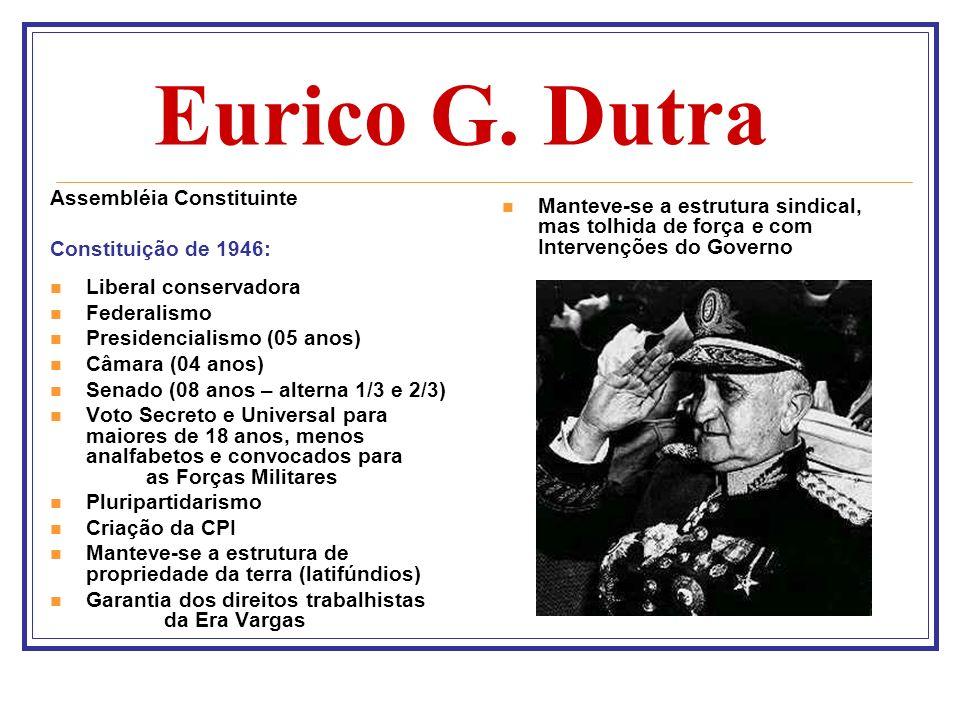 Eurico G. Dutra Assembléia Constituinte Constituição de 1946: Liberal conservadora Federalismo Presidencialismo (05 anos) Câmara (04 anos) Senado (08