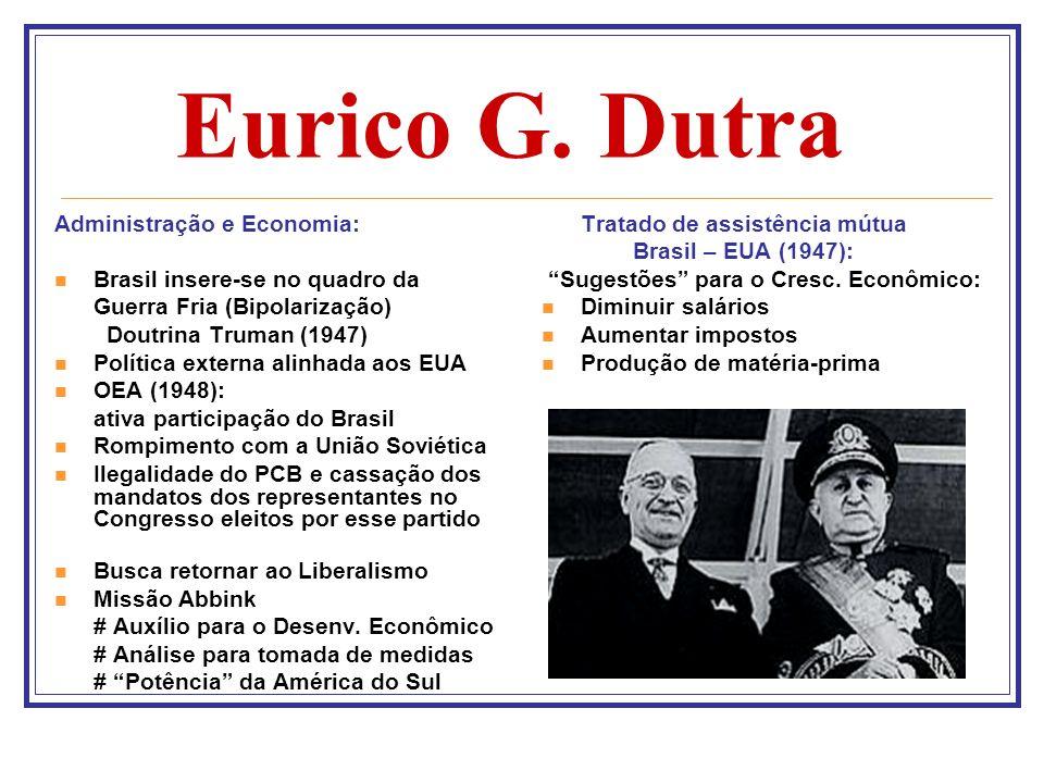 Eurico G. Dutra Administração e Economia: Brasil insere-se no quadro da Guerra Fria (Bipolarização) Doutrina Truman (1947) Política externa alinhada a
