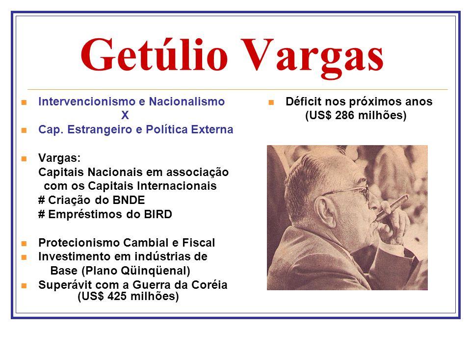 Getúlio Vargas Intervencionismo e Nacionalismo X Cap. Estrangeiro e Política Externa Vargas: Capitais Nacionais em associação com os Capitais Internac