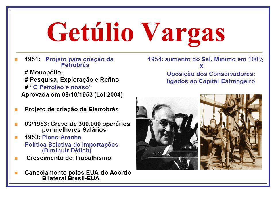 Getúlio Vargas 1951: Projeto para criação da Petrobrás # Monopólio: # Pesquisa, Exploração e Refino # O Petróleo é nosso Aprovada em 08/10/1953 (Lei 2