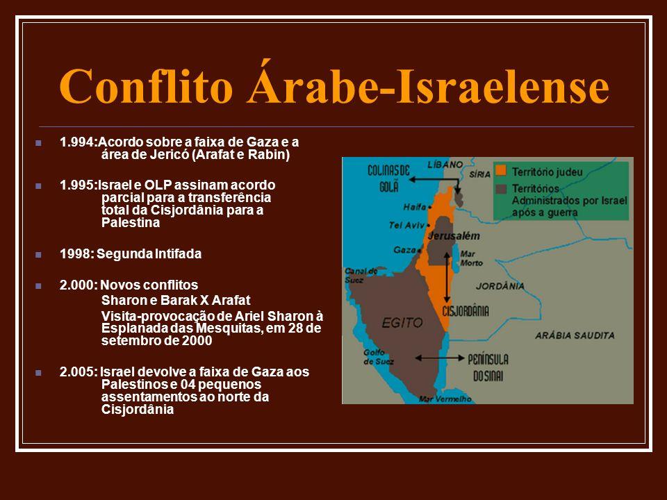 Conflito Árabe-Israelense 1.994:Acordo sobre a faixa de Gaza e a área de Jericó (Arafat e Rabin) 1.995:Israel e OLP assinam acordo parcial para a tran