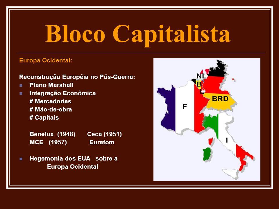 Bloco Capitalista Europa Ocidental: Reconstrução Européia no Pós-Guerra: Plano Marshall Integração Econômica # Mercadorias # Mão-de-obra # Capitais Be