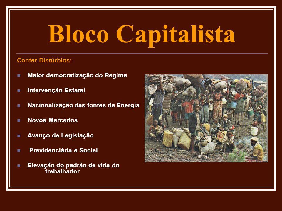 Bloco Capitalista Conter Distúrbios: Maior democratização do Regime Intervenção Estatal Nacionalização das fontes de Energia Novos Mercados Avanço da