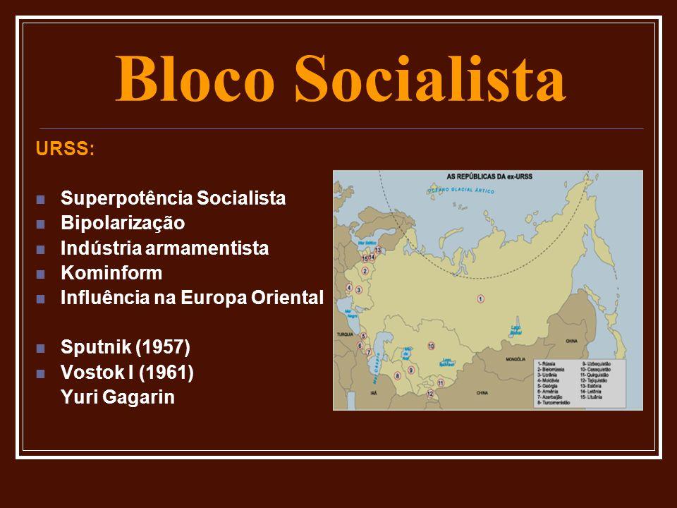 Bloco Socialista URSS: Superpotência Socialista Bipolarização Indústria armamentista Kominform Influência na Europa Oriental Sputnik (1957) Vostok I (