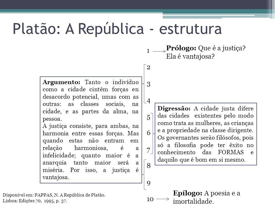 Platão: A República - estrutura 1 2 3 4 5 6 7 8 9 10 Prólogo: Que é a justiça? Ela é vantajosa? Argumento: Tanto o indivíduo como a cidade cintêm forç