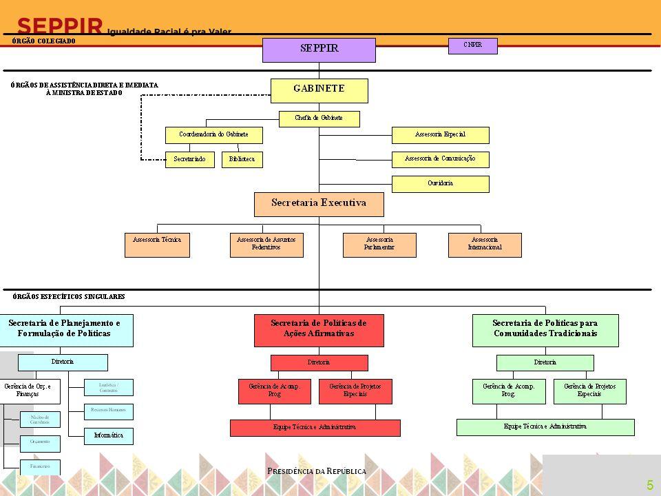 Programa Brasil Quilombola – PBQ Saúde 2.008 equipes de Saúde da Família e 1.536 equipes de Saúde Bucal em 1.117 municípios que atendem residentes em assentamentos da reforma agrária e de remanescentes de quilombos.