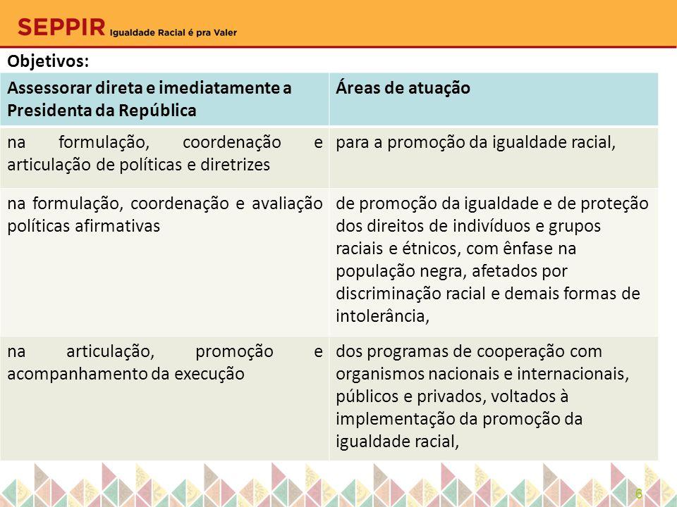 Objetivos: 6 Assessorar direta e imediatamente a Presidenta da República Áreas de atuação na formulação, coordenação e articulação de políticas e dire