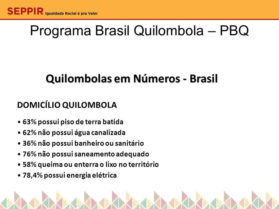 Programa Brasil Quilombola – PBQ Quilombolas em Números - Brasil DOMICÍLIO QUILOMBOLA 63% possui piso de terra batida 62% não possui água canalizada 3