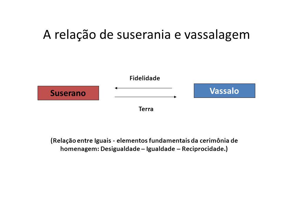 (Relação entre Iguais - elementos fundamentais da cerimônia de homenagem: Desigualdade – Igualdade – Reciprocidade.) Suserano Vassalo Terra Fidelidade