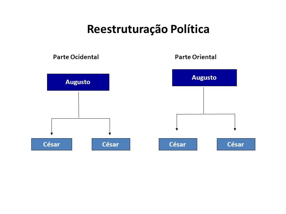 Reestruturação Política Augusto César Parte OrientalParte Ocidental