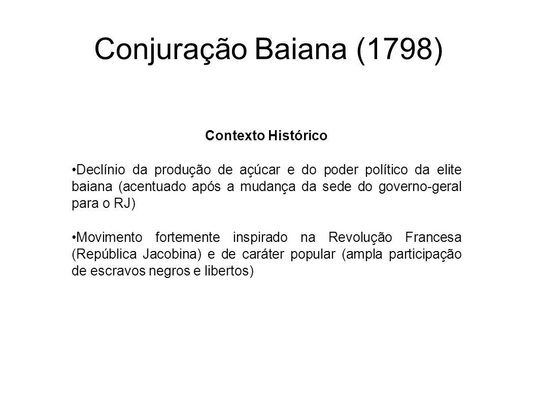 Conjuração Baiana (1798) Contexto Histórico Declínio da produção de açúcar e do poder político da elite baiana (acentuado após a mudança da sede do go