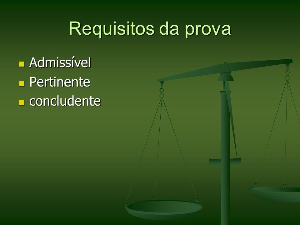 Requisitos da prova Admissível Admissível Pertinente Pertinente concludente concludente
