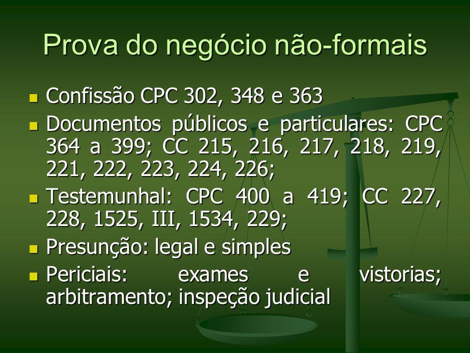 Prova do negócio não-formais Confissão CPC 302, 348 e 363 Confissão CPC 302, 348 e 363 Documentos públicos e particulares: CPC 364 a 399; CC 215, 216,