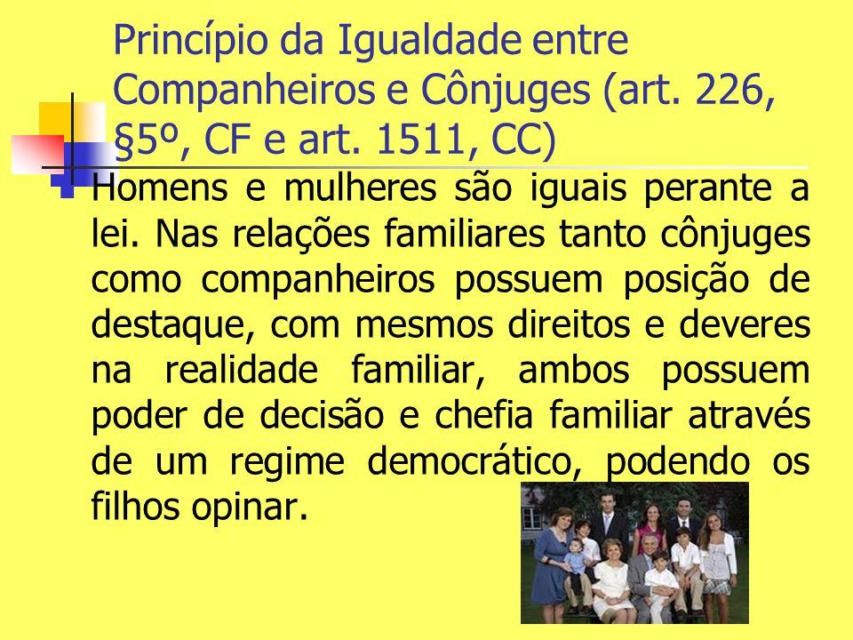 Princípio da Igualdade entre Companheiros e Cônjuges (art. 226, §5º, CF e art. 1511, CC) Homens e mulheres são iguais perante a lei. Nas relações fami