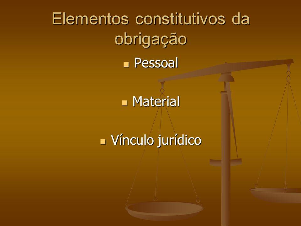 Elementos constitutivos da obrigação Pessoal Pessoal Material Material Vínculo jurídico Vínculo jurídico