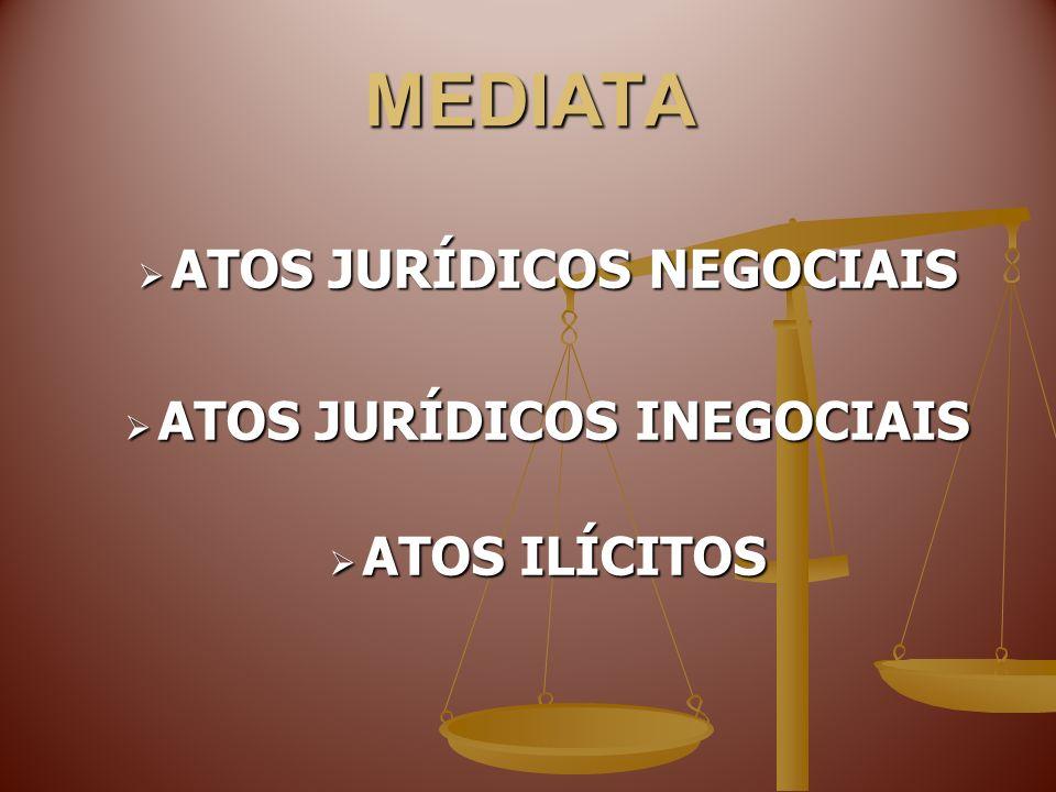 ATOS JURÍDICOS NEGOCIAIS Contrato, testamento, declarações unilaterais da vontade; Contrato, testamento, declarações unilaterais da vontade;