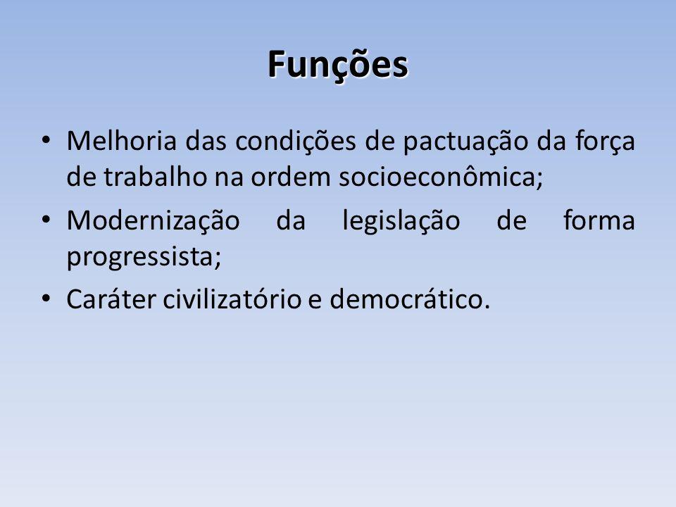 Funções Melhoria das condições de pactuação da força de trabalho na ordem socioeconômica; Modernização da legislação de forma progressista; Caráter ci
