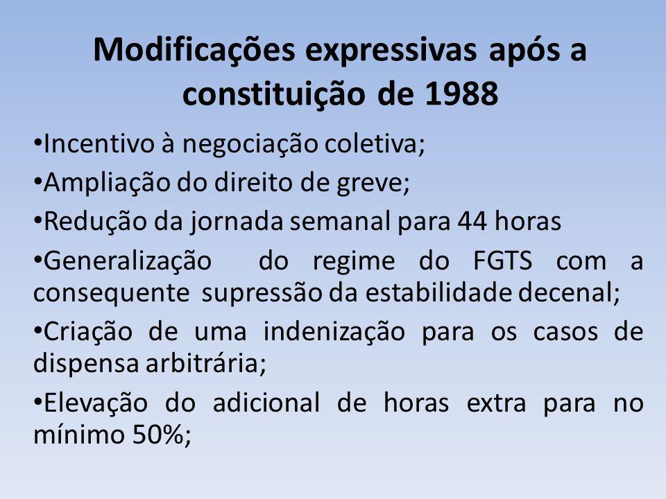 Modificações expressivas após a constituição de 1988 Incentivo à negociação coletiva; Ampliação do direito de greve; Redução da jornada semanal para 4