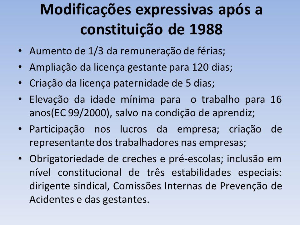 Modificações expressivas após a constituição de 1988 Aumento de 1/3 da remuneração de férias; Ampliação da licença gestante para 120 dias; Criação da